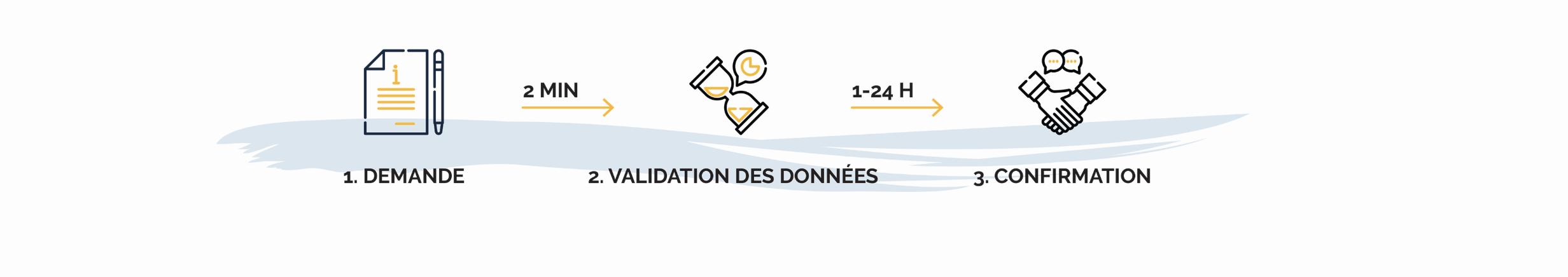 LEI FRANCE – DEMANDEZ VOTRE CODE LEI AVANT 17 H ET RECEVEZ-LE AUJOURD'HUI